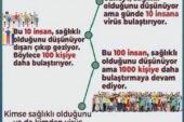 İl Pandemi Koordinasyon Kurulu yeni tedbirler aldı