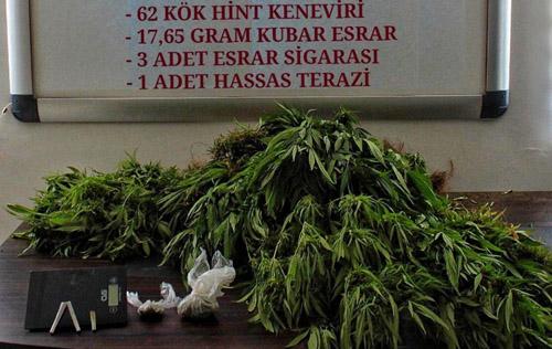 Emniyet'ten  uyuşturucu operasyonu